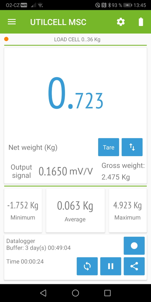 MSC měření tenzometru
