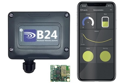 Systém B24